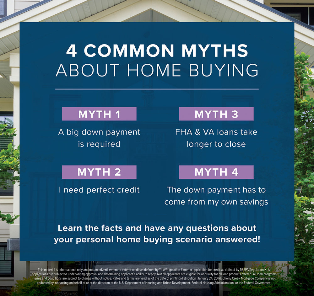 Mortgage Process - 4 Common Home Buying Myths - ActOn.jpg