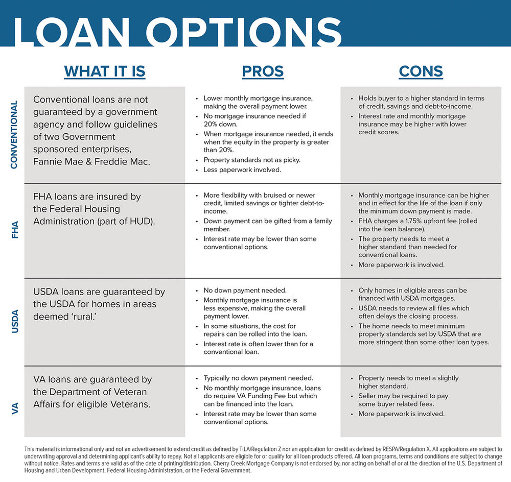 Mortgage Products - Loan Program Comparison Chart - ActOn.jpg