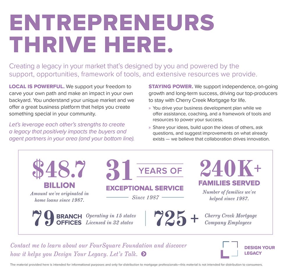 Recruiting---Entrepreneurs-Thrive-Here---OSI.png
