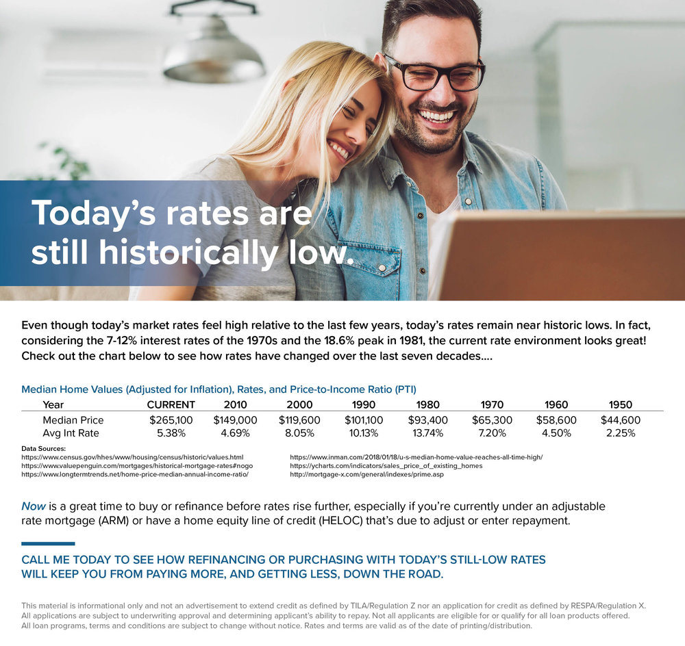 Mortgage Process - Rates Historical Review - OSI.jpg