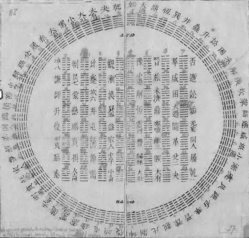 Diagrama del  I Ching, regalo del jesuita francés Joachim Bouvet a G. W. Leibniz, 1701