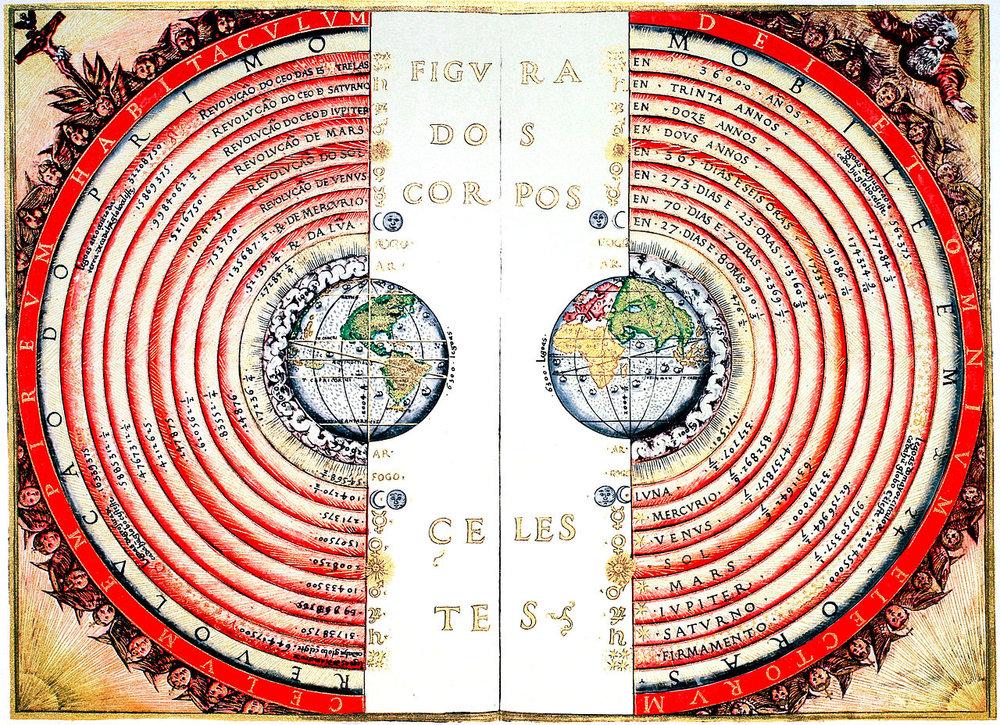 Mapa cósmico según el modelo geocéntrico,  de Bartolomeu Velho, 1568