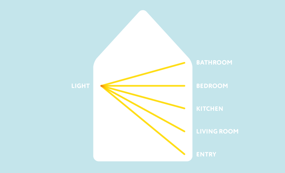 house LIGHT CR.png