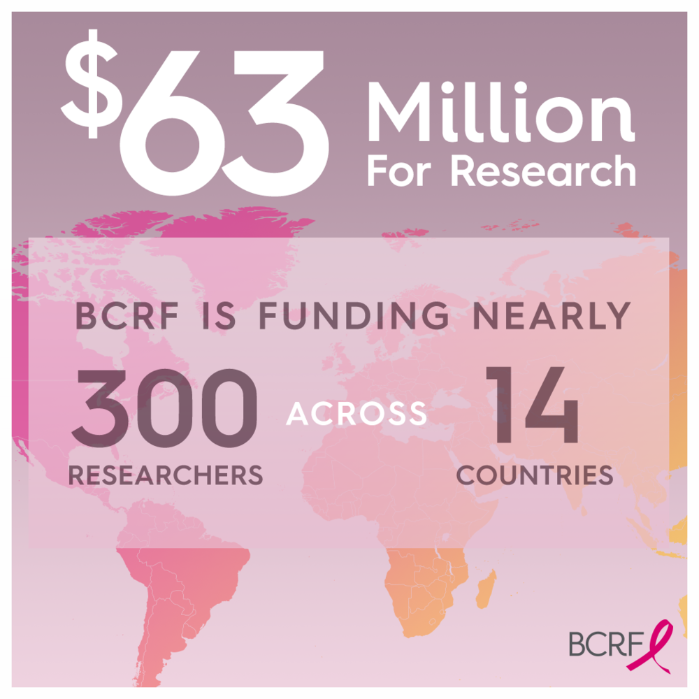 63M-Research-Social-Graphic.png