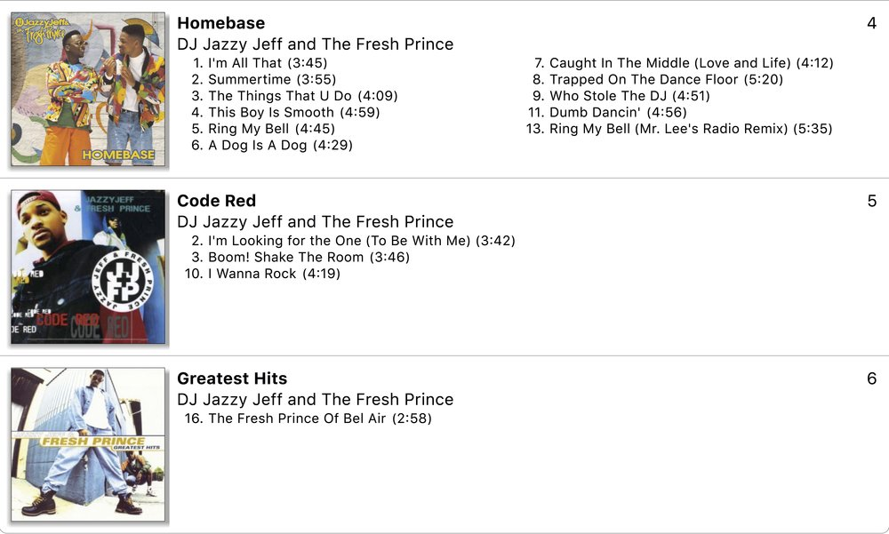 DJ Jazzy Jeff and The Fresh Prince Clean Songs (Part 2)