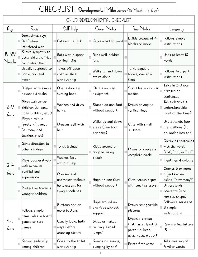 Developmental Checklist (18 Months - 5 Years).jpg