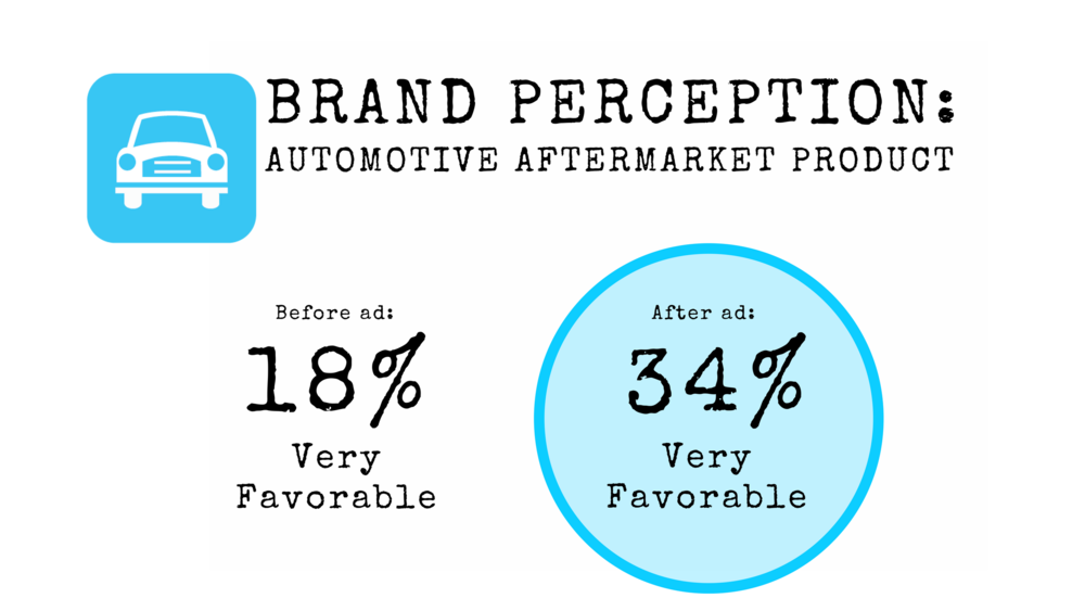 Fave Brand Perception Auto Product.png