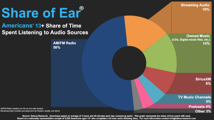 Share of Ear Pg 37.PNG