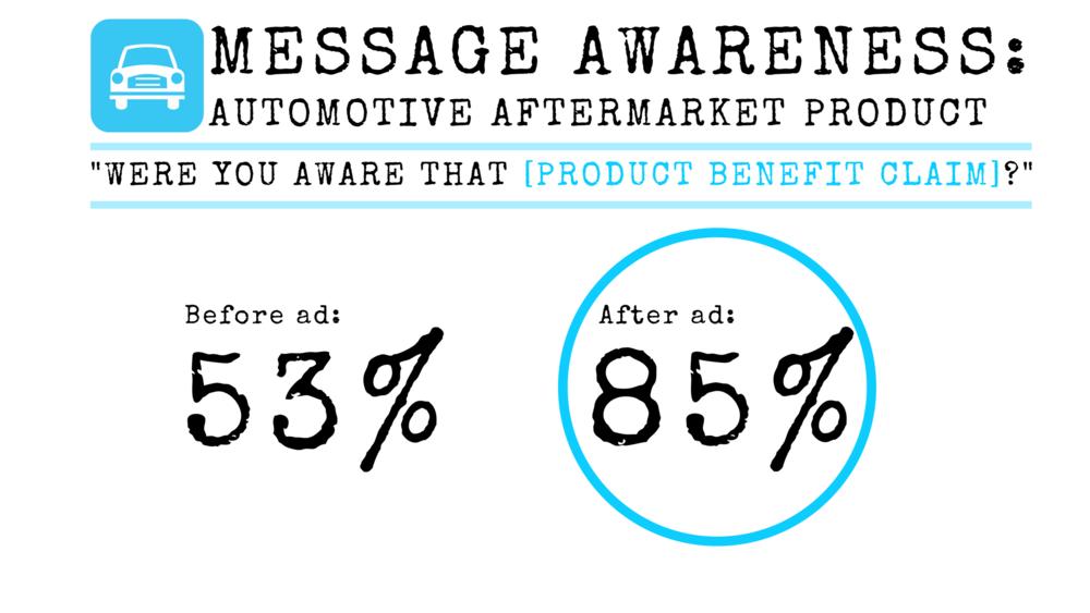 Messaging Awareness Auto Product.png
