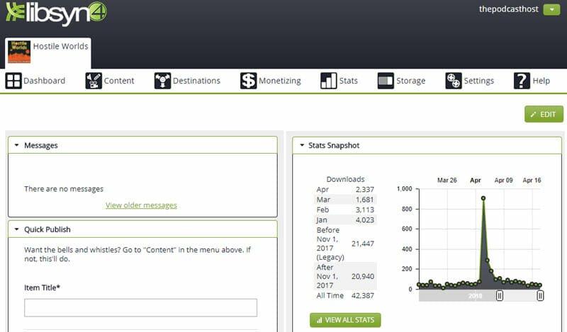Libsyn's dashboard, including episode download statistics.