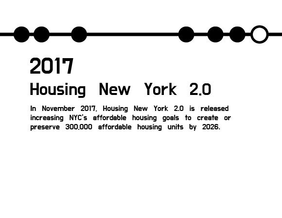 Affordable Housing Timeline - Image CarouselArtboard 14@72x-100.jpg