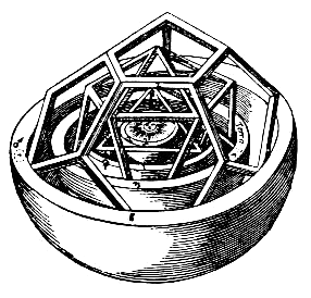 Keplar's Platonic solid model of the Solar System; Source: Wiki