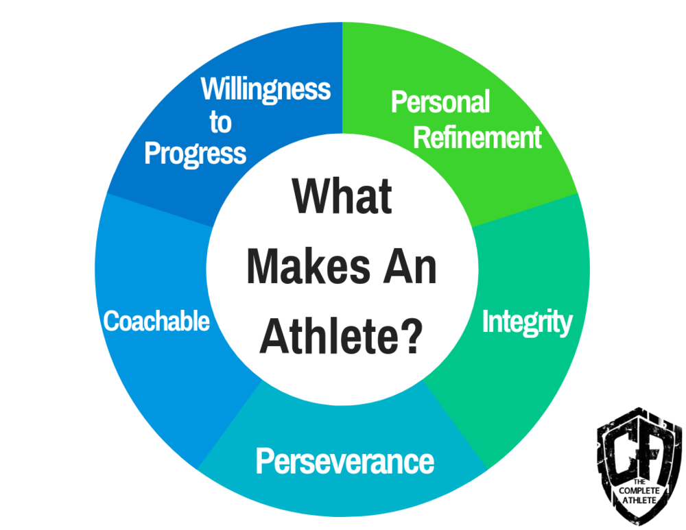 What Makes An Athlete?.png