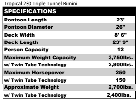Tropical 230 Triple Tunnel Bimini.PNG