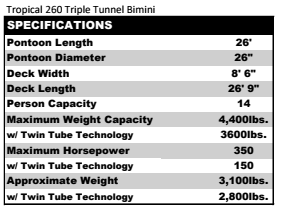 Tropical 260 Triple Tunnel Bimini.PNG