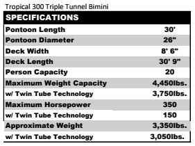 Tropical 300 Triple Tunnel Bimini.PNG