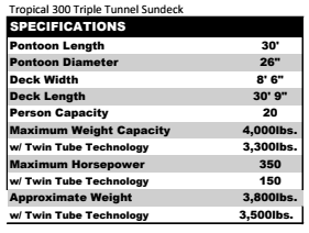 Tropical 300 Triple Tunnel Sundeck.PNG