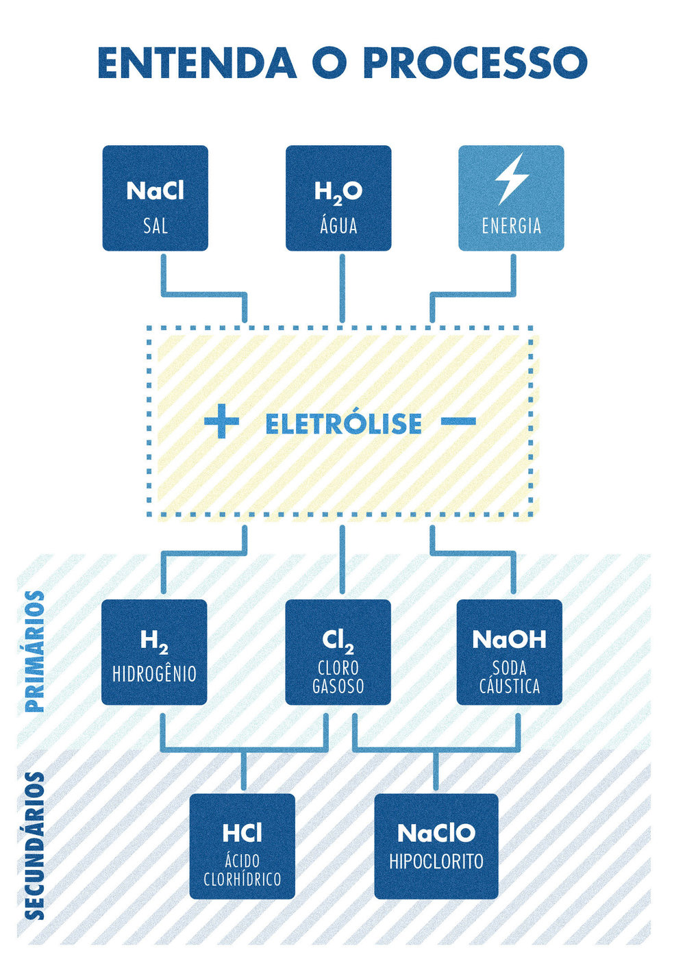 processo quimico pt.jpg