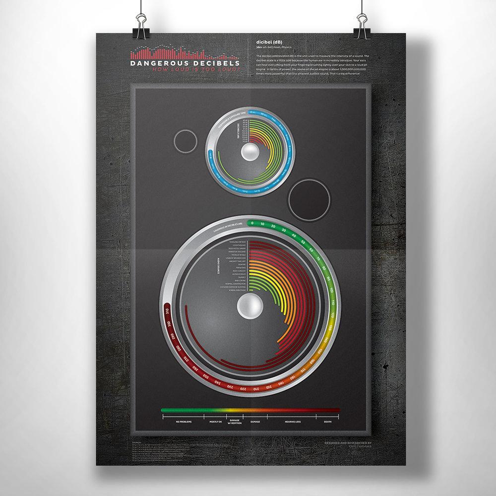 decibels.jpg