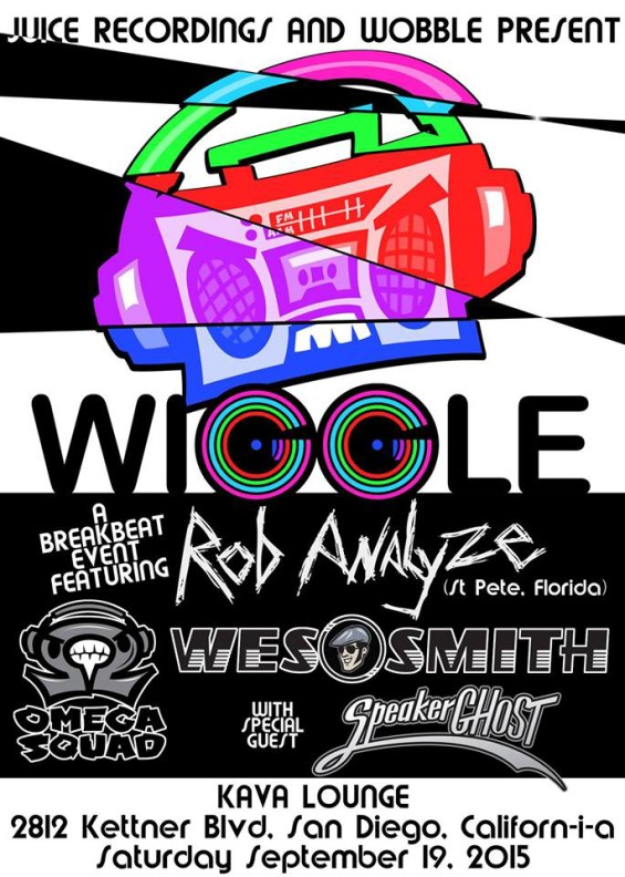Wiggle - Analyze