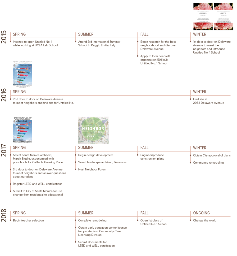 timeline3-03.png