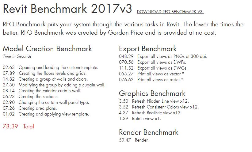 rfo benchmark.PNG