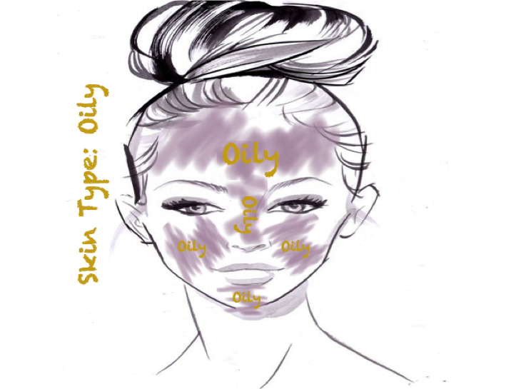 Oily Skin.png