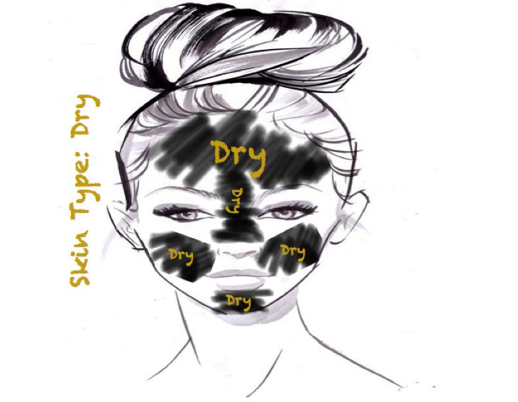 Dry Skin.png