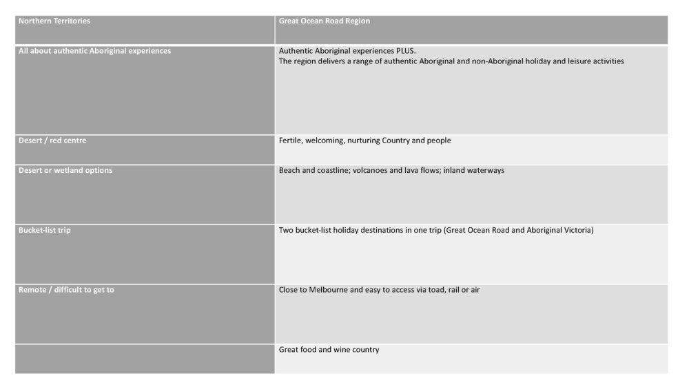 Marketing table 1.jpg