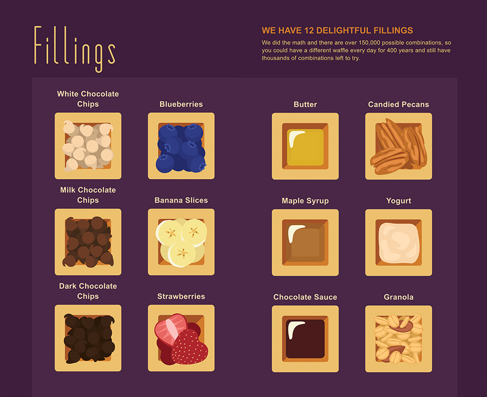 wots-branding-waffle-illustration-pamphlet-flat-3.jpg