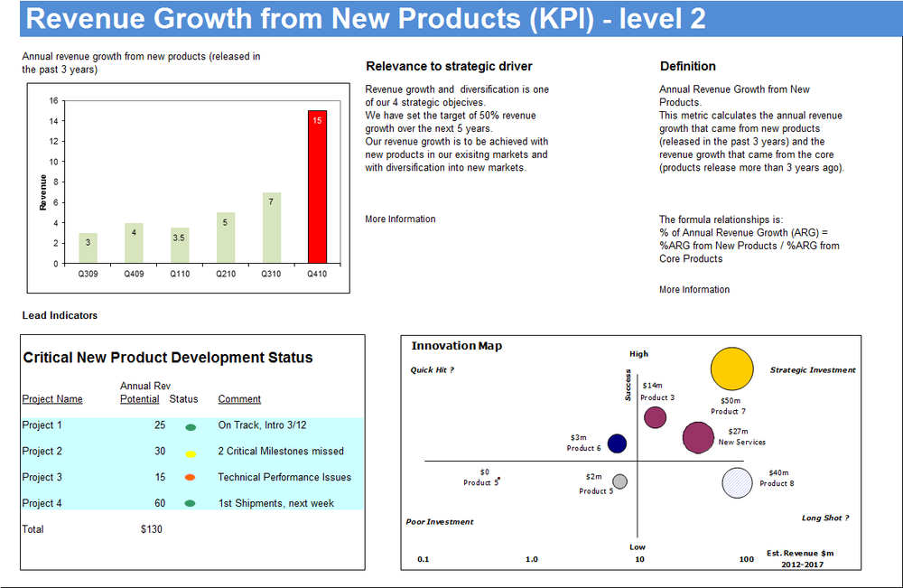 Revenue_Growth_fron_New_Products_-_level_2.png