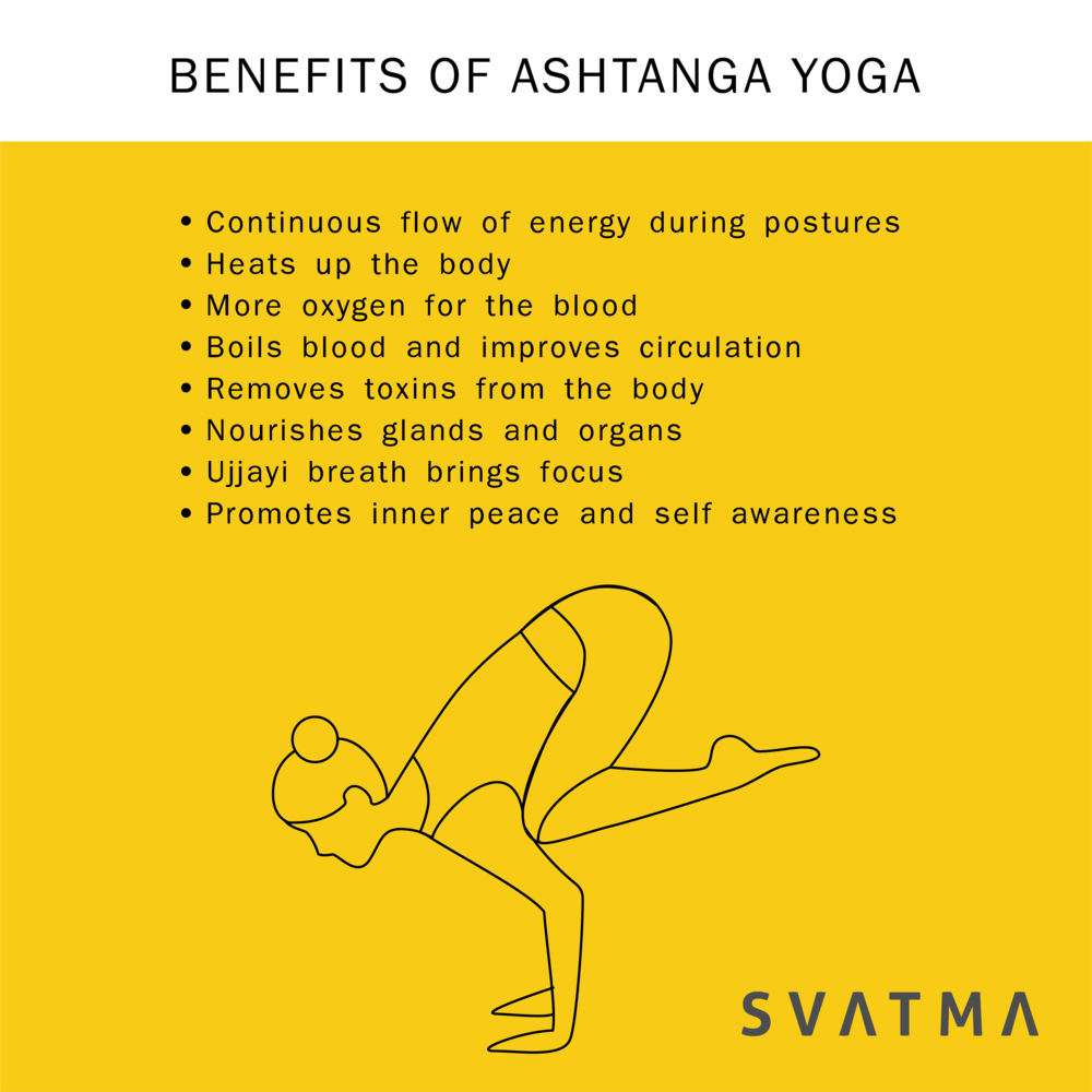 What is Ashtanga Yoga ? Ashtanga Yoga is is a highly structured vinyasa-style class. There are five Ashtanga asana series and each student must master every pose of the first series before moving onto the second series. Ashtanga Yoga came to the west through students of Sri Pattabi Jois, who passed away in 2009 after establishing his yoga center in Mysore, India. The ultimate purpose of the Ashtanga practice is purification of the body and mind. Join us on the mat every Saturday for Asthanga classes. Visit us at www.svatma.co.in