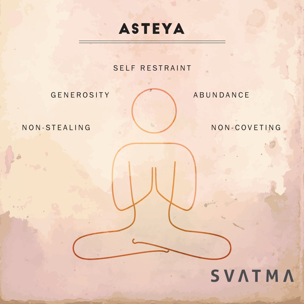 "Asteya is the yama translated as ""non-stealing."" Most of us are not thieves in the typical sense, but upon closer look, you might find small but significant ways that you steal from yourself in your Yoga practice. If we consider that the desire to steal comes from feeling like we don't have enough or we're missing something, the definition of asteya could include elements of respect and abundance. Cultivate deepened connections to these qualities by exploring your practice through the lens of asteya."
