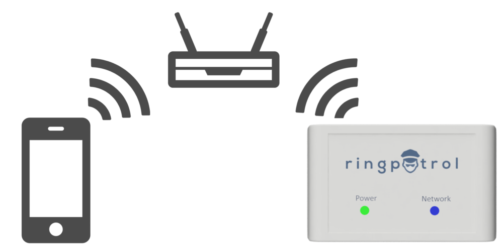 - After your RingPatrol has been configured to connect to your home network, and the blue LED is on solid, you now need to find RingPatrol on your network and connect to it.  Before you can search your network for RingPatrol, please ensure you are on the same network by going into your devices WiFi settings and selecting your home network.