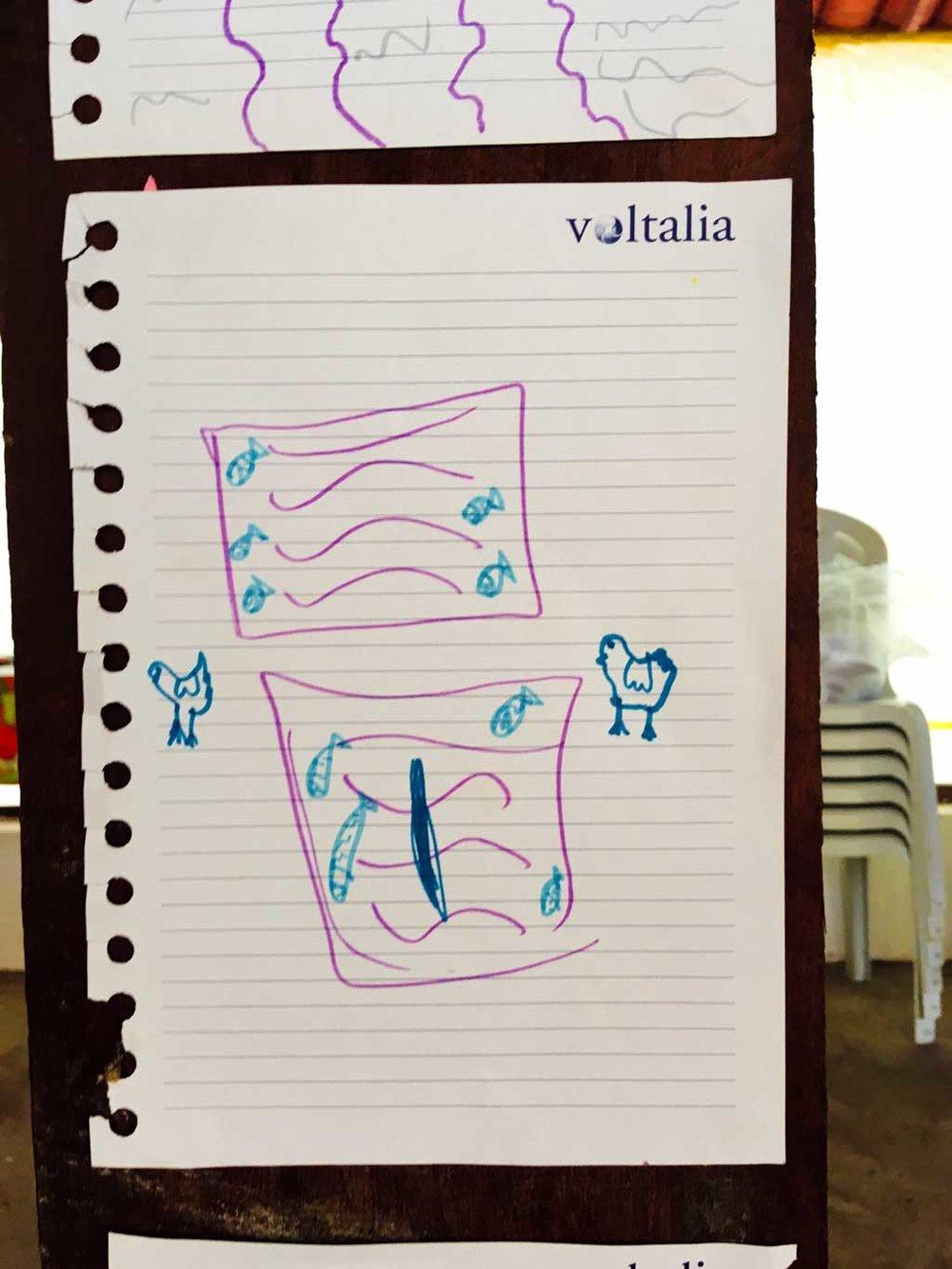 Children-visualizing-object.jpg