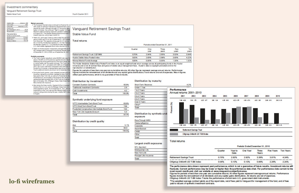illustrates the evolution of how a fact sheet for a stable value fund is designed