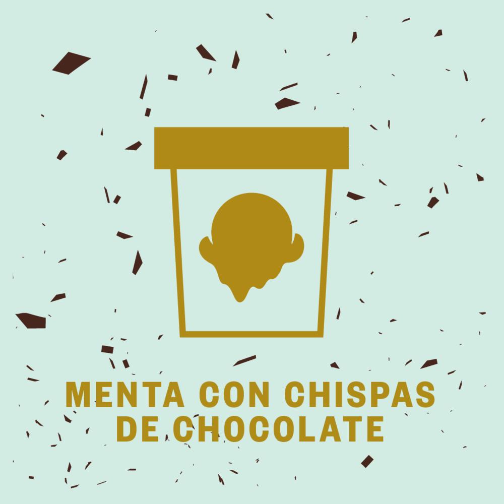 Menta Con Chispas De Chocolate
