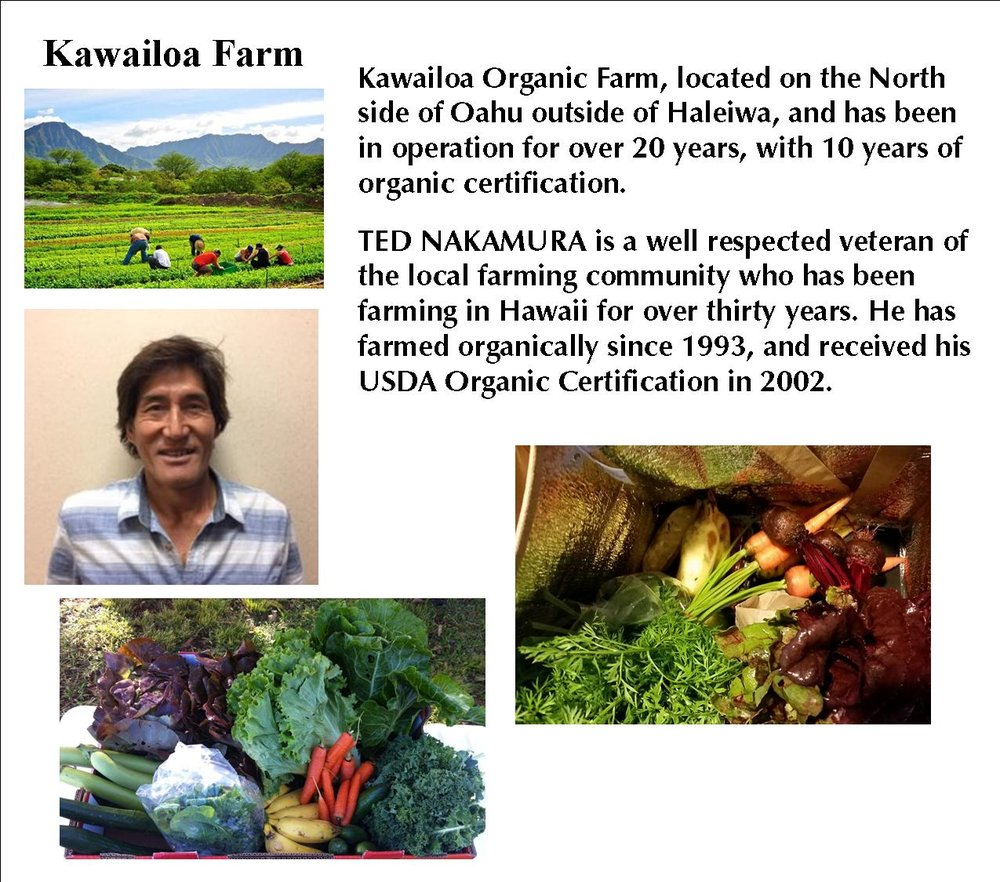 Kawailoa Farm.jpg