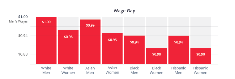 Demolishing the Gender Pay Gap in Tech - OPENLETR 1.png