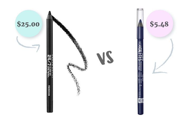 Save Your Money With These Beauty Dupes - OPENLETR 6.png