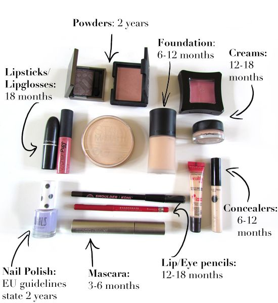 What's the Deal with Expired Makeup - OPENLETR 4.jpg