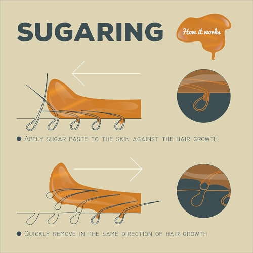 At Home Sugaring- The Best Hair Removal Method - Openletr 3.jpg