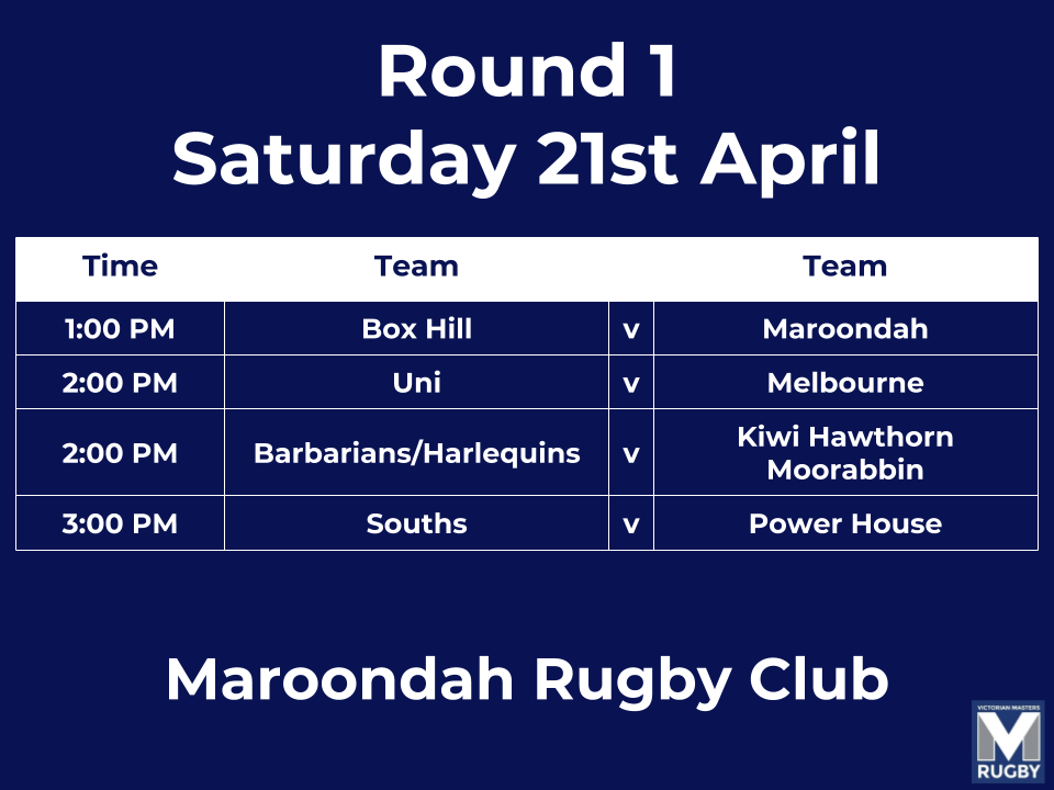 Round 1 Maroondah.png