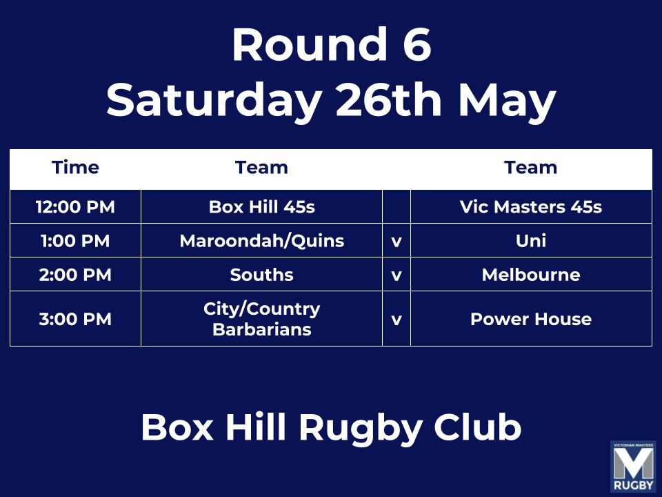 Round 6 @ Box Hill.png