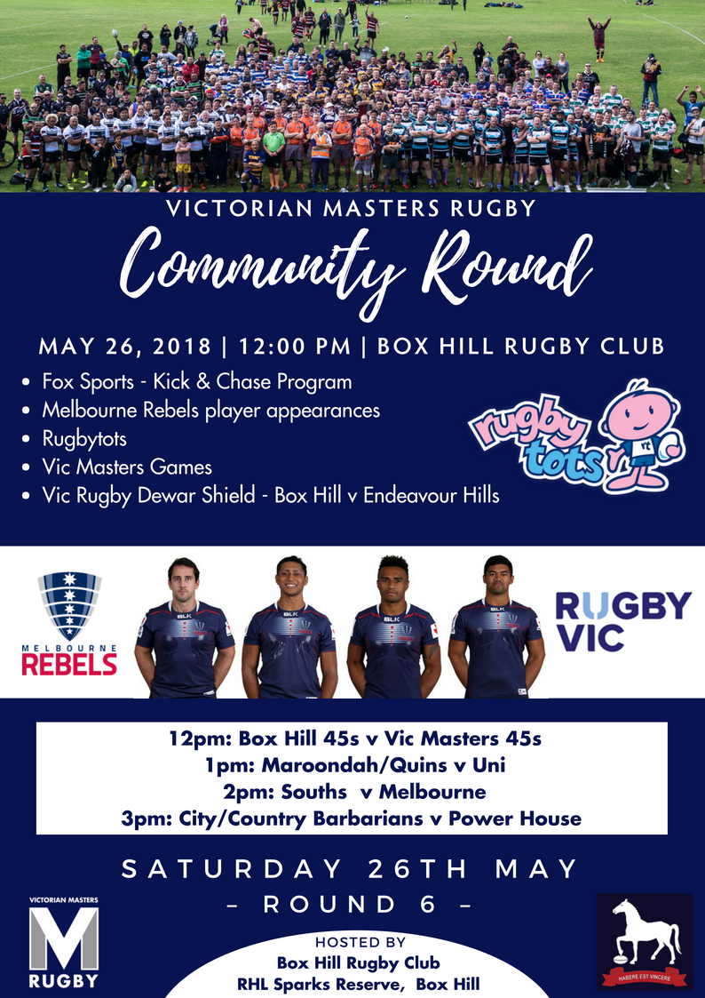 Community Round 6 @ Box Hill.png