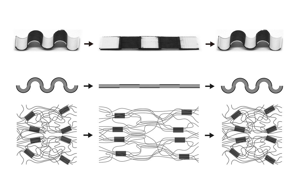 Working Mechanism of the double layer structure