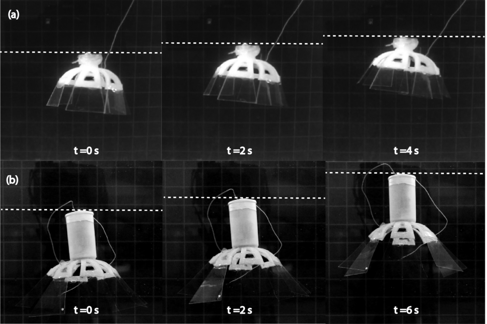 Locomotion of robotic jellyfish with and without compact power source