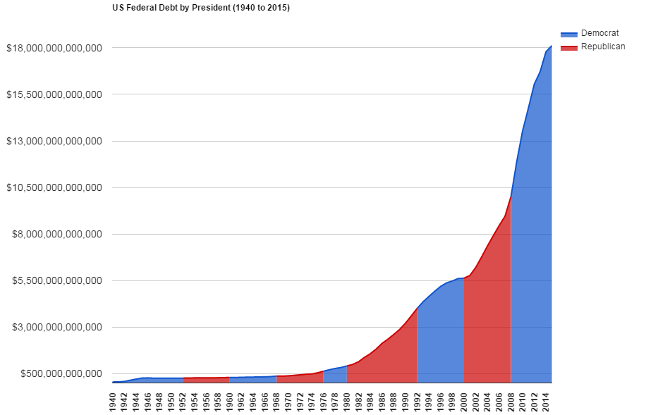 """The """"hockey stick"""" graph nobody talks about"""