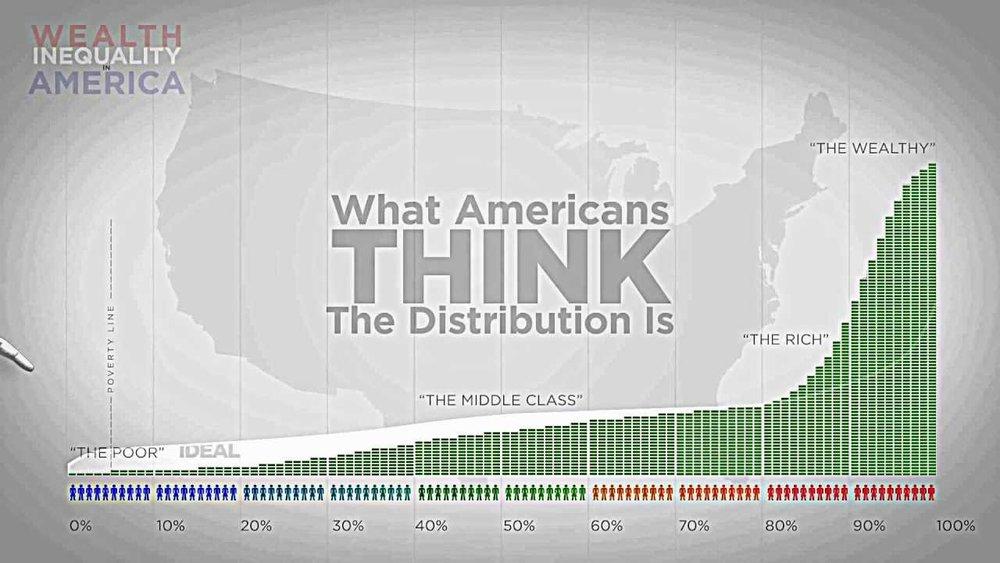 think_income_distribution.jpg