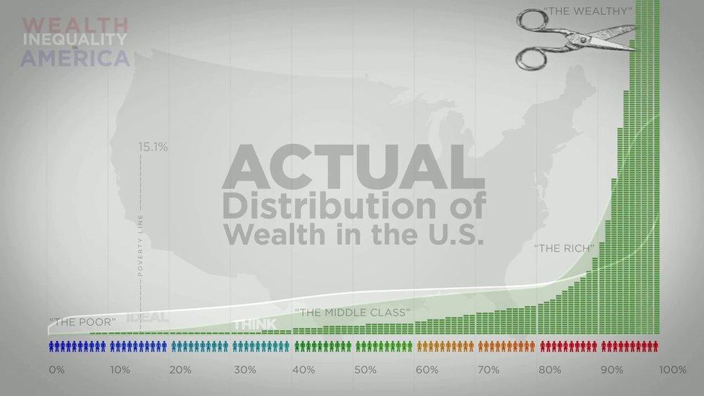 actual income distro.jpg